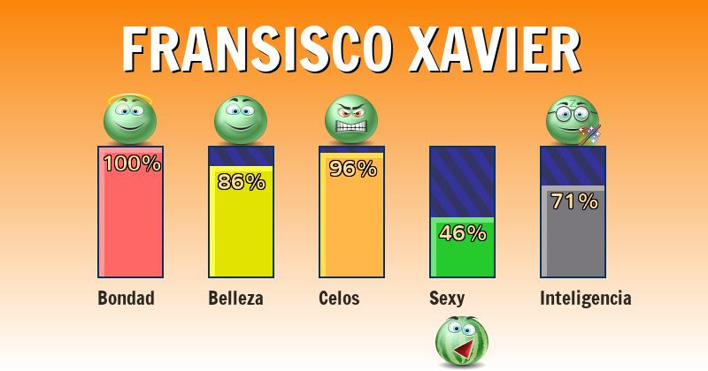 Qué significa fransisco xavier - ¿Qué significa mi nombre?