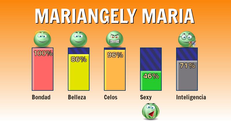 Qué significa mariangely maria - ¿Qué significa mi nombre?