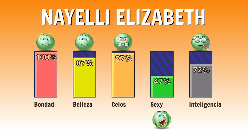 Qué significa nayelli elizabeth - ¿Qué significa mi nombre?