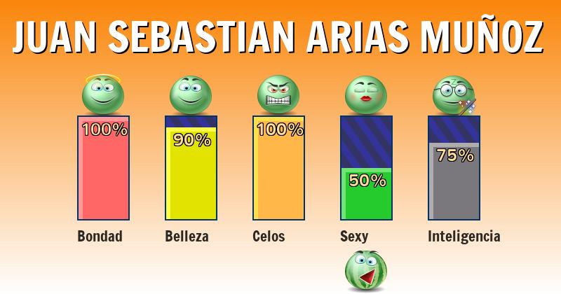 Qué significa juan sebastian arias muñoz - ¿Qué significa mi nombre?