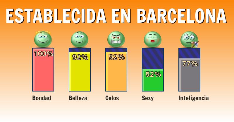 Qué significa establecida en barcelona - ¿Qué significa mi nombre?
