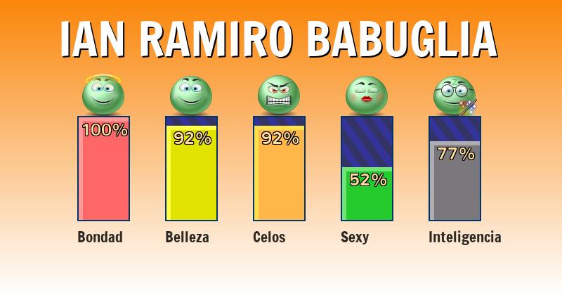 Qué significa ian ramiro babuglia - ¿Qué significa mi nombre?