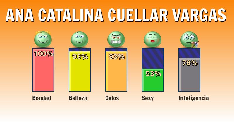 Qué significa ana catalina cuellar vargas - ¿Qué significa mi nombre?