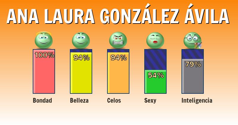 Qué significa ana laura gonzález Ávila - ¿Qué significa mi nombre?