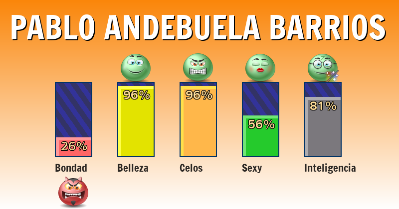 Qué significa pablo andebuela barrios - ¿Qué significa mi nombre?