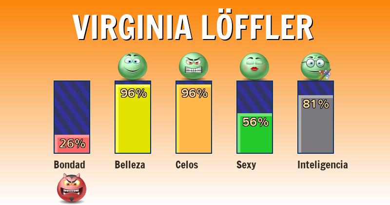 Qué significa virginia löffler - ¿Qué significa mi nombre?
