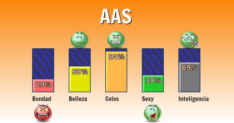 Qué significa aas - ¿Qué significa mi nombre?