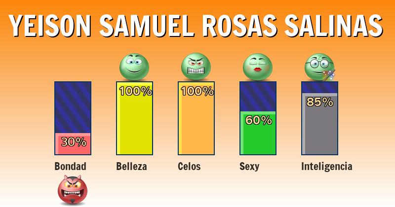Qué significa yeison samuel rosas salinas - ¿Qué significa mi nombre?