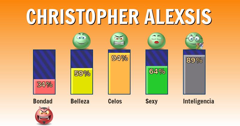 Qué significa christopher alexsis - ¿Qué significa mi nombre?