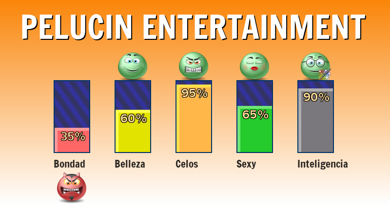 Qué significa pelucin entertainment - ¿Qué significa mi nombre?