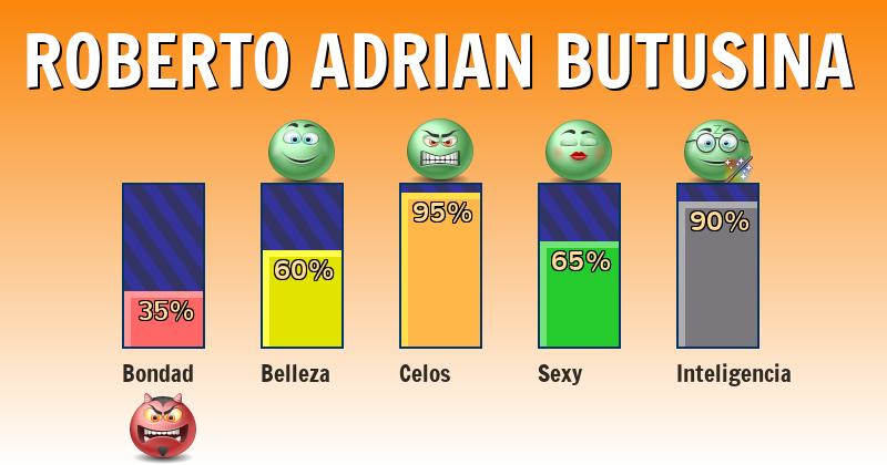 Qué significa roberto adrian butusina - ¿Qué significa mi nombre?