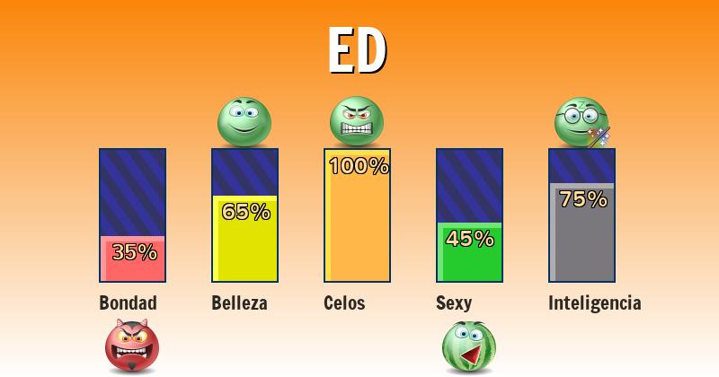 Qué significa ed - ¿Qué significa mi nombre?