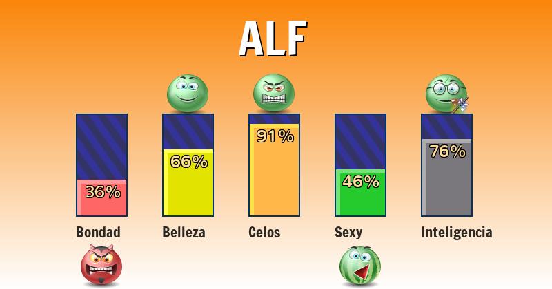 Qué significa alf - ¿Qué significa mi nombre?