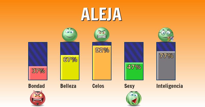 Qué significa aleja - ¿Qué significa mi nombre?