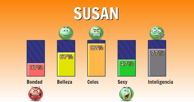 Qué significa susan - ¿Qué significa mi nombre?