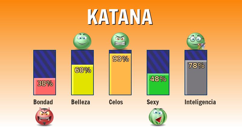 Qué significa katana - ¿Qué significa mi nombre?