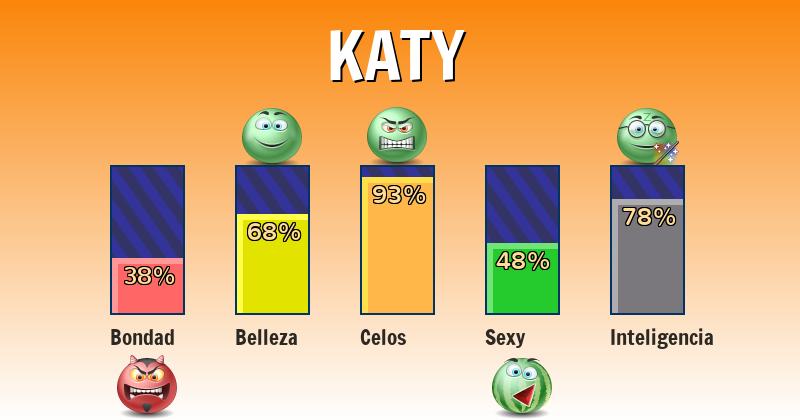 Qué significa katy - ¿Qué significa mi nombre?