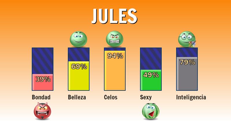 Qué significa jules - ¿Qué significa mi nombre?