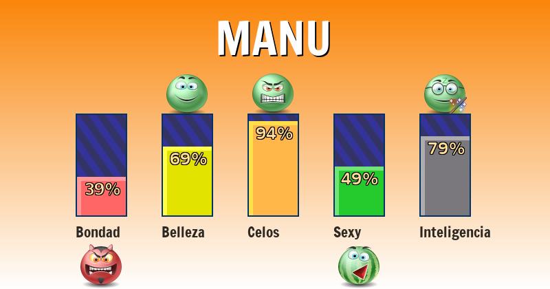 Qué significa manu - ¿Qué significa mi nombre?
