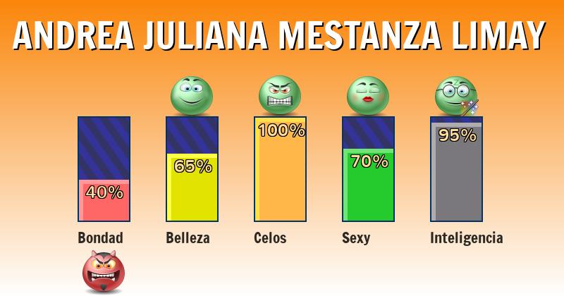 Qué significa andrea juliana mestanza limay - ¿Qué significa mi nombre?