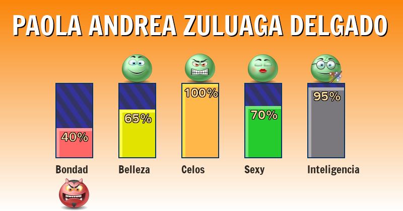 Qué significa paola andrea zuluaga delgado - ¿Qué significa mi nombre?