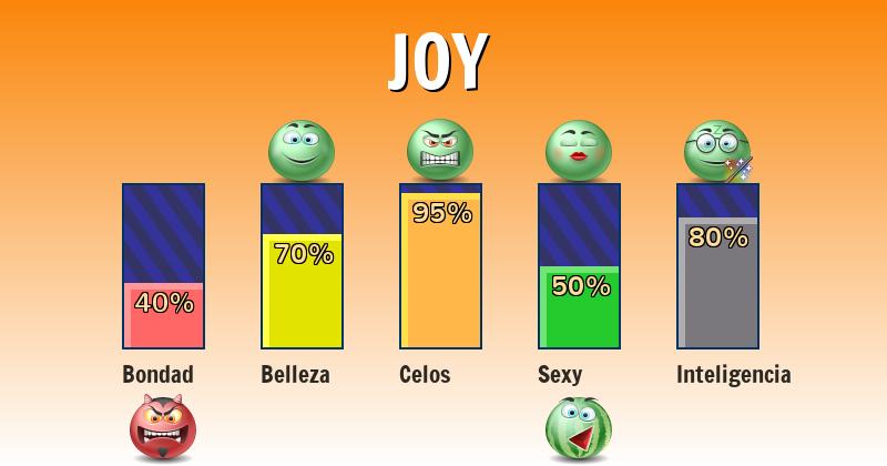 Qué significa joy - ¿Qué significa mi nombre?