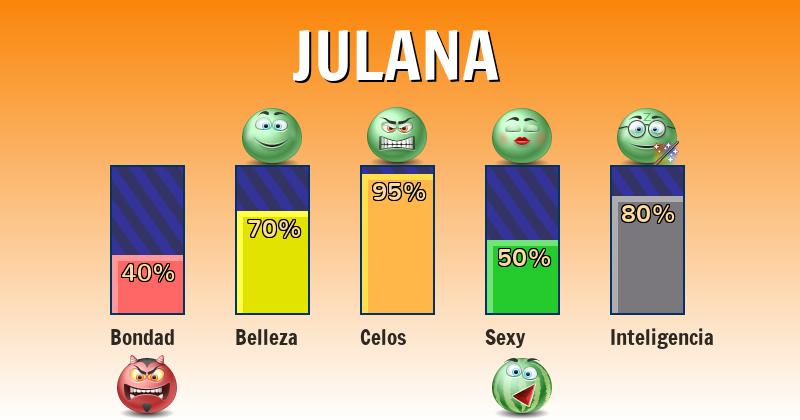 Qué significa julana - ¿Qué significa mi nombre?