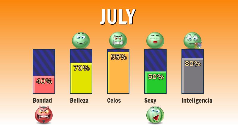 Qué significa july - ¿Qué significa mi nombre?