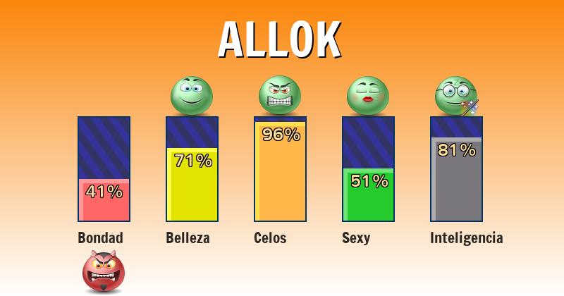Qué significa allok - ¿Qué significa mi nombre?