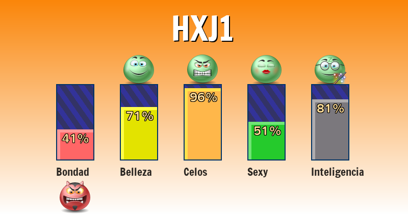 Qué significa hxj1 - ¿Qué significa mi nombre?