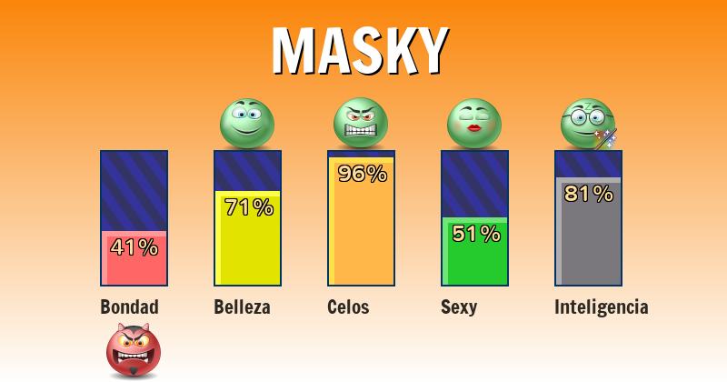 Qué significa masky - ¿Qué significa mi nombre?