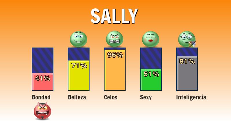 Qué significa sally - ¿Qué significa mi nombre?