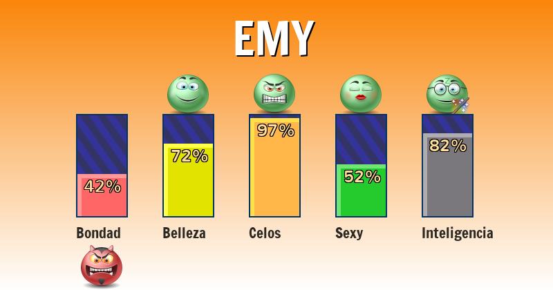 Qué significa emy - ¿Qué significa mi nombre?