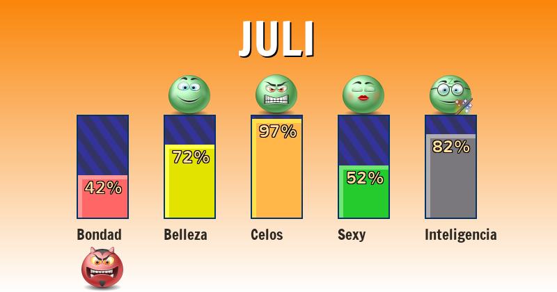 Qué significa juli - ¿Qué significa mi nombre?