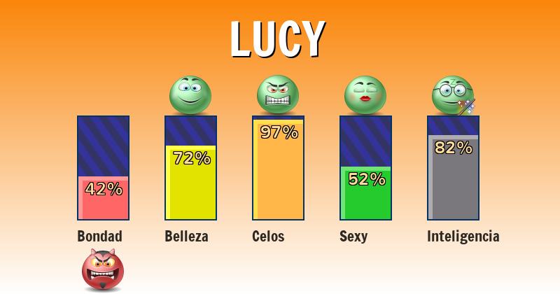 Qué significa lucy - ¿Qué significa mi nombre?
