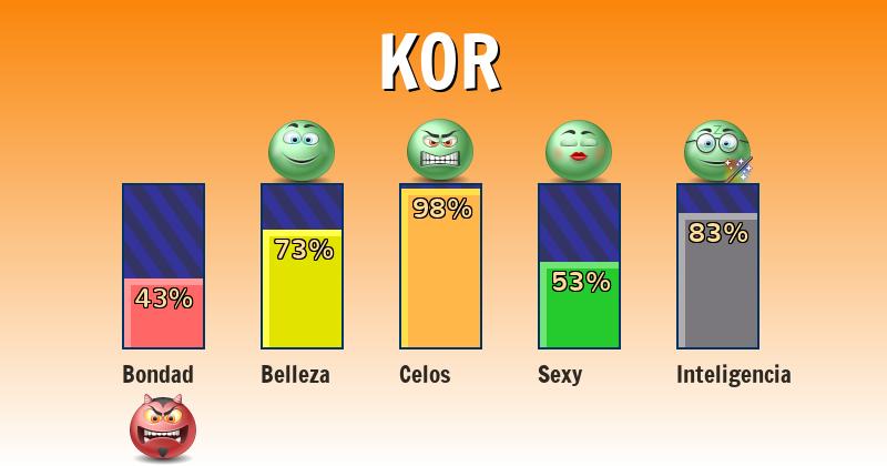 Qué significa kor - ¿Qué significa mi nombre?