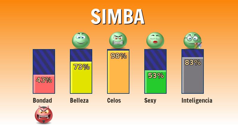 Qué significa simba - ¿Qué significa mi nombre?
