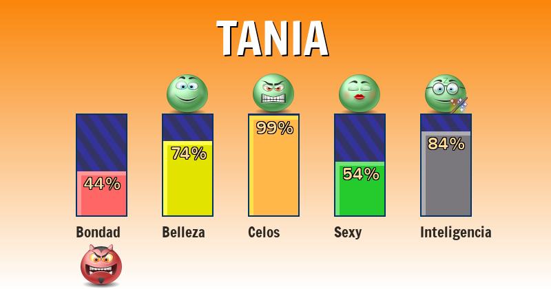 Qué significa tania - ¿Qué significa mi nombre?
