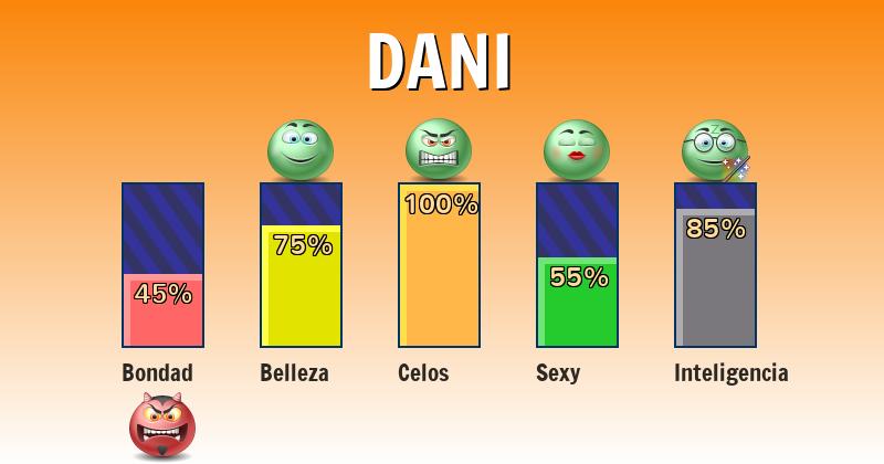 Qué significa dani - ¿Qué significa mi nombre?