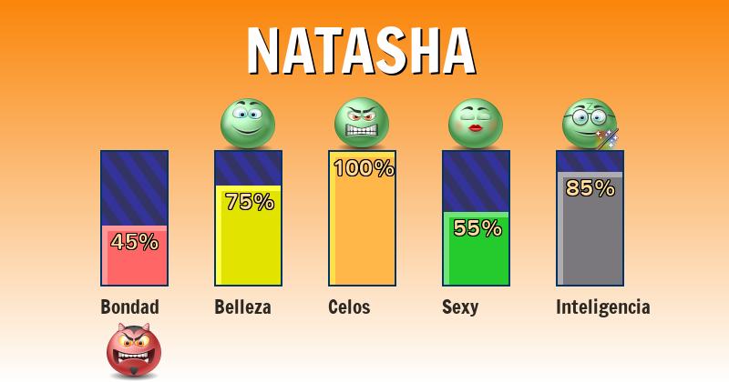 Qué significa natasha - ¿Qué significa mi nombre?