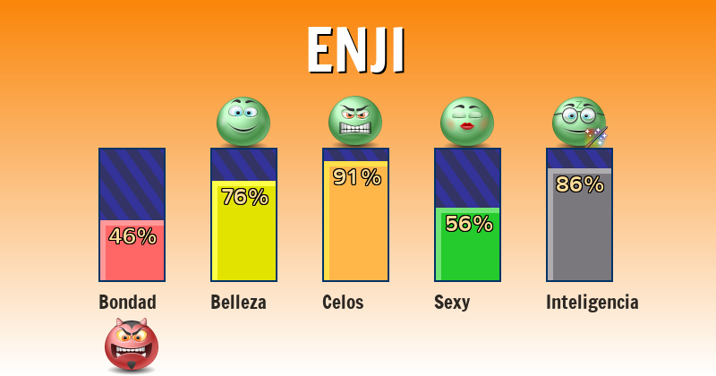 Qué significa enji - ¿Qué significa mi nombre?
