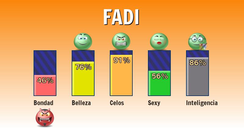 Qué significa fadi - ¿Qué significa mi nombre?