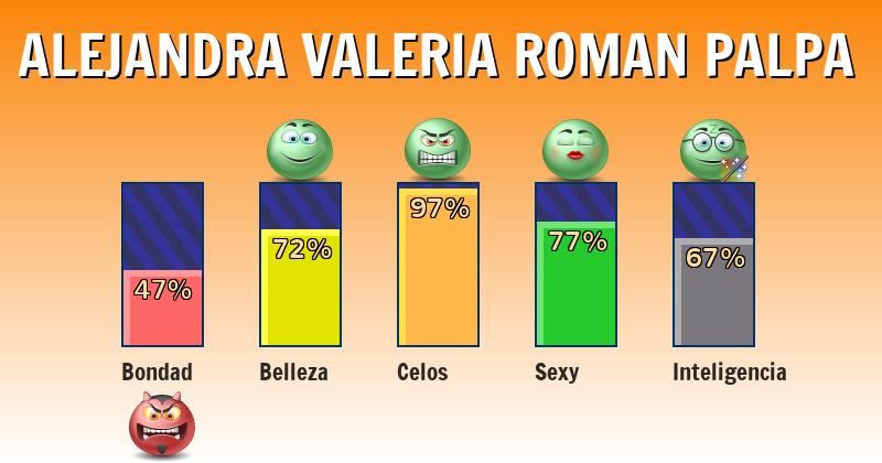Qué significa alejandra valeria roman palpa - ¿Qué significa mi nombre?