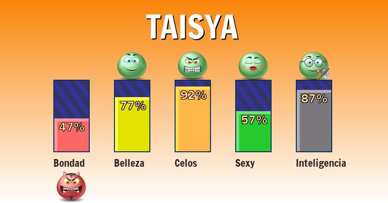Qué significa taisya - ¿Qué significa mi nombre?