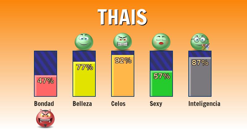 Qué significa thais - ¿Qué significa mi nombre?