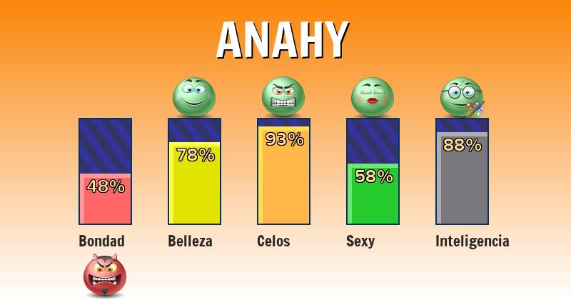 Qué significa anahy - ¿Qué significa mi nombre?