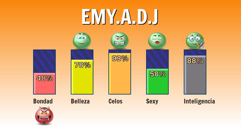 Qué significa emy.a.d.j - ¿Qué significa mi nombre?