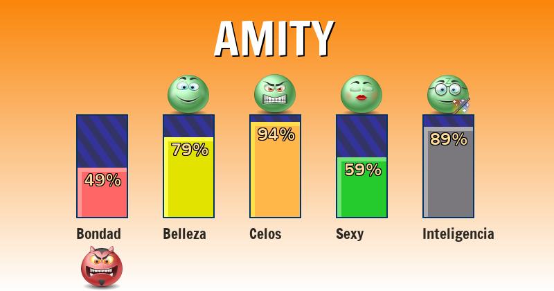 Qué significa amity - ¿Qué significa mi nombre?
