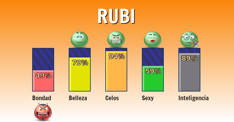 Qué significa rubi - ¿Qué significa mi nombre?