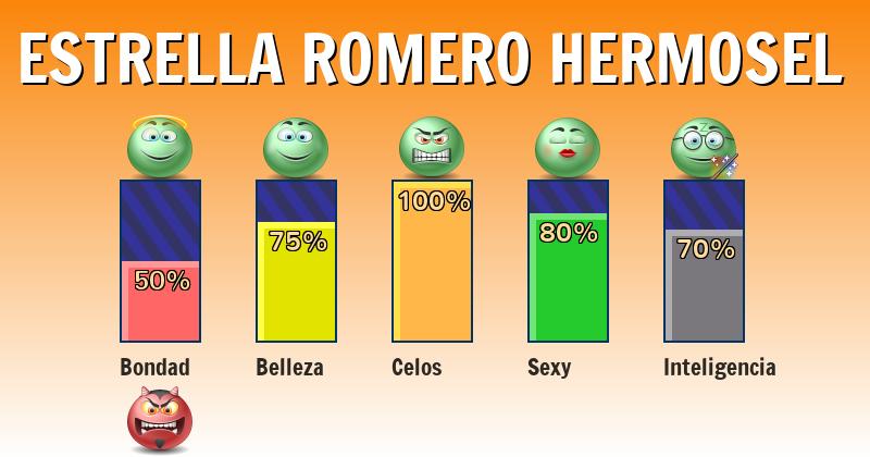 Qué significa estrella romero hermosel - ¿Qué significa mi nombre?